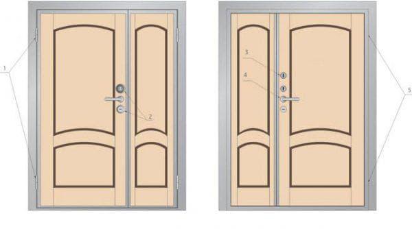 двухстворчатая дверная коробка межкомнатных дверей