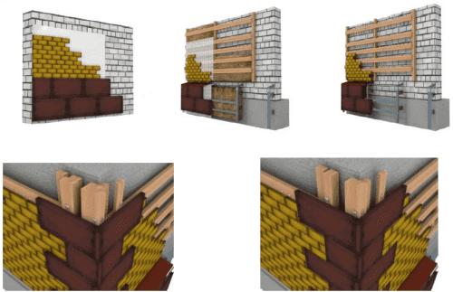 фасадная плитка с металлическими креплениями Компания «Global Group»
