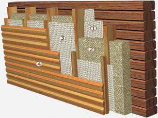 утепления деревянного дома
