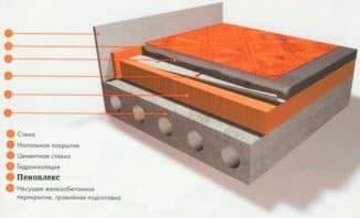 утепление пола в деревянном доме снизу пеноплексом