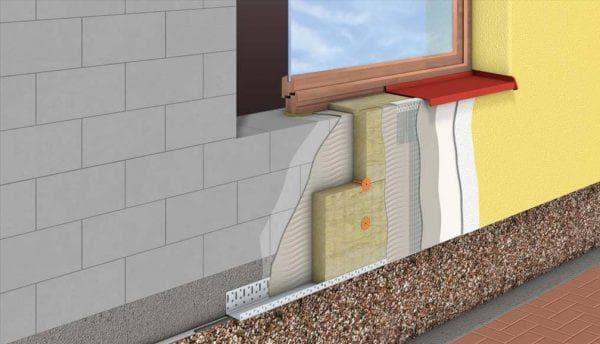 утепление дома из пеноблоков минеральной ватой