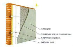 внутреннее утепление стен кирпичного дома
