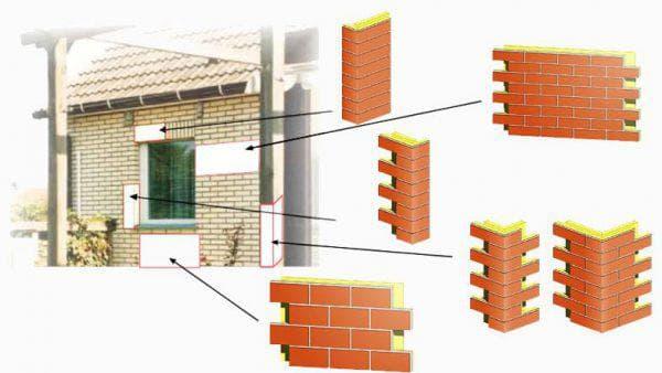 термопанели фасадные Форлэнд