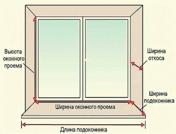 замер подоконников на пластиковые окна