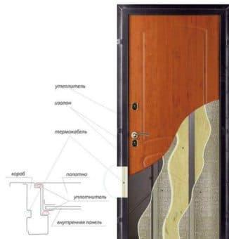 как утеплить дверную коробку входной металлической двери