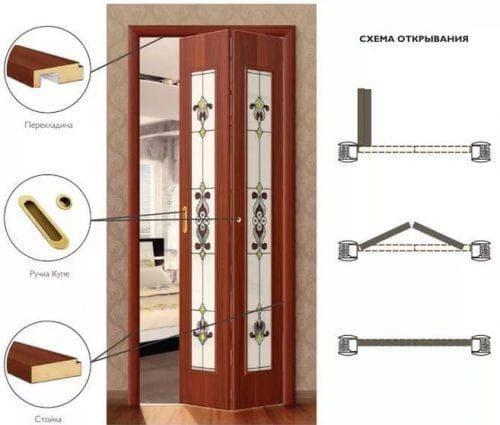 Установка межкомнатных дверей как делать