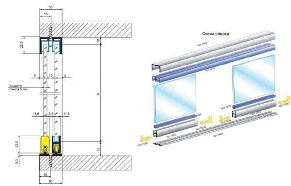 направляющие полозья для раздвижных стеклянных дверей