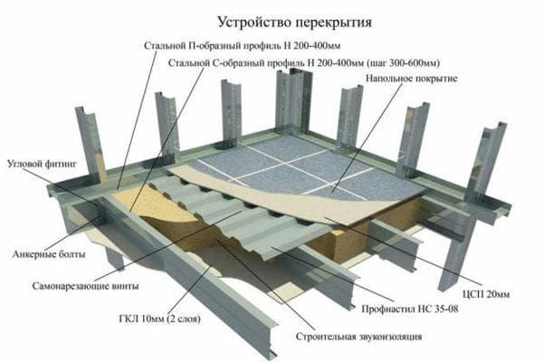 Устройство монолитной конструкции