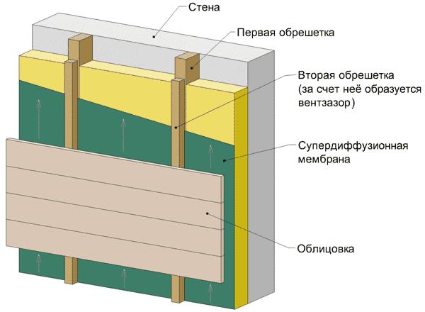 устройство системы на фото