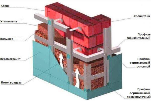 фото конструкции с утеплителем