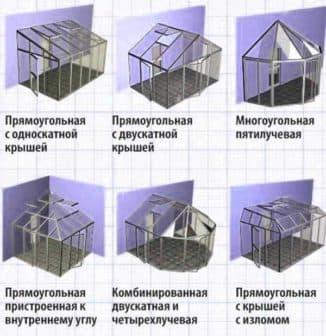 Типы конструкций