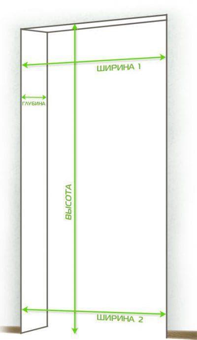 Размер коробки межкомнатной двери