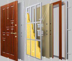 Размер входной металлической двери с коробкой