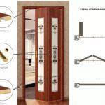 Установка межкомнатных дверей своими руками: подробная пошаговая инструкция