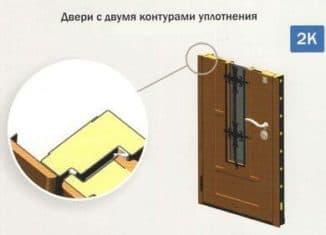 виды уплотнителей +для входных металлических дверей