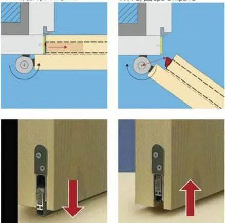 пороговый уплотнитель для межкомнатных дверей