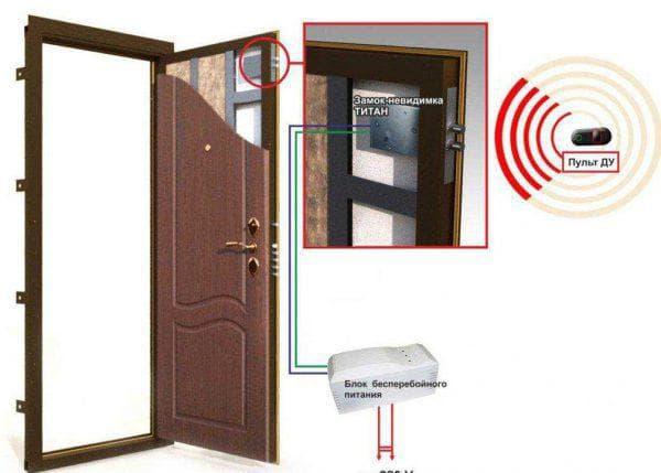 электророторный замок невидимка на входную дверь